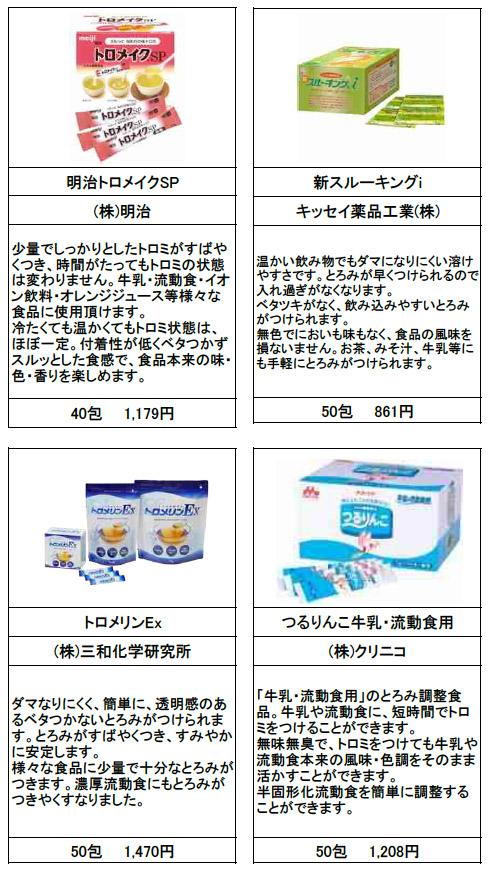 トロミ剤.jpg