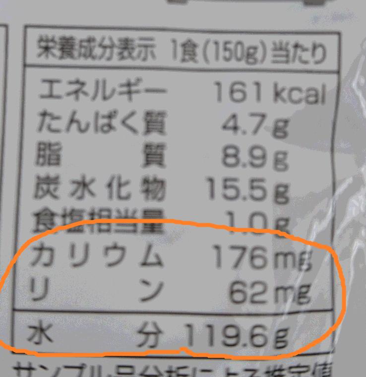 http://www.810810.co.jp/blog_run7/%E6%A0%84%E9%A4%8A%E6%88%90%E5%88%86%E8%A1%A8%E7%A4%BA%E2%91%A1.png
